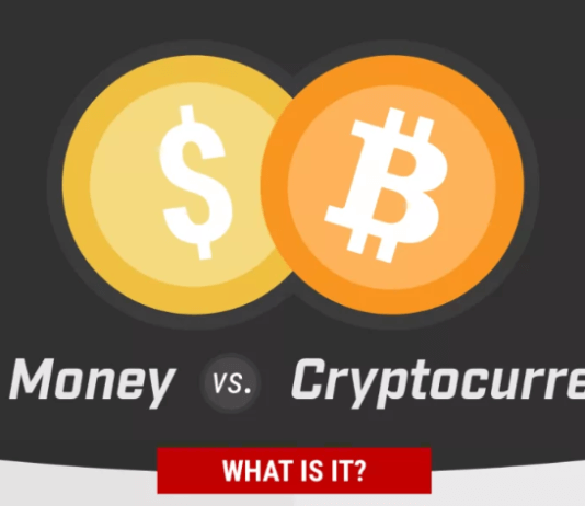 Cryptocurrency and Bitcoins